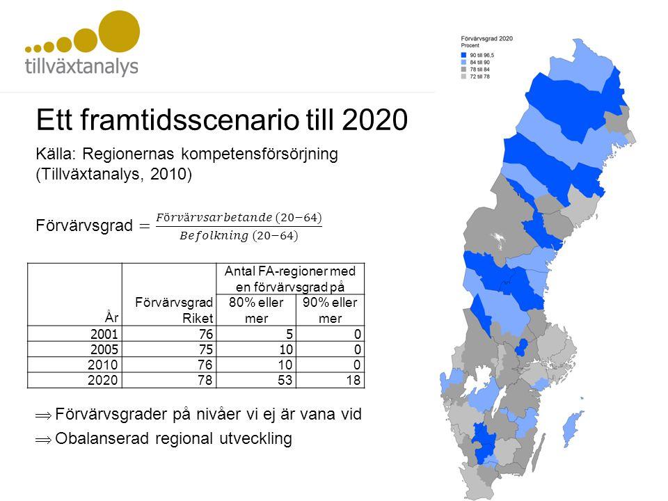 Ett framtidsscenario till 2020 År Förvärvsgrad Riket Antal FA-regioner med en förvärvsgrad på 80% eller mer 90% eller mer 20017650 200575100 201076100