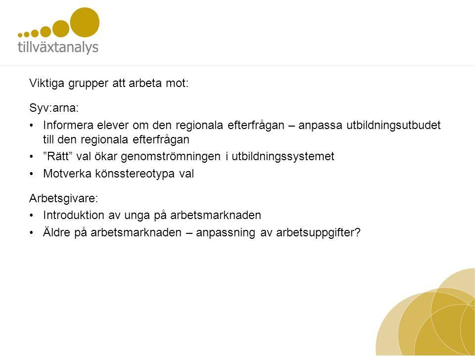 –Strategi 3 – Inpendling •Dagpendling (svårt för region med stora avstånd) •Veckopendling –Strategi 4 – Inflyttning •(Från andra delar av Sverige) •Förvärvsgrad för riket 78%, regionala obalanser –Strategi 5 – Invandring •(Från andra länder) Grupp 2: Ta tillvara den arbetskraft från andra regioner och länder