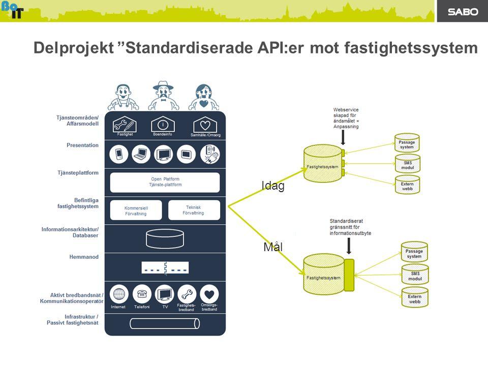 """Delprojekt """"Standardiserade API:er mot fastighetssystem Idag Mål"""