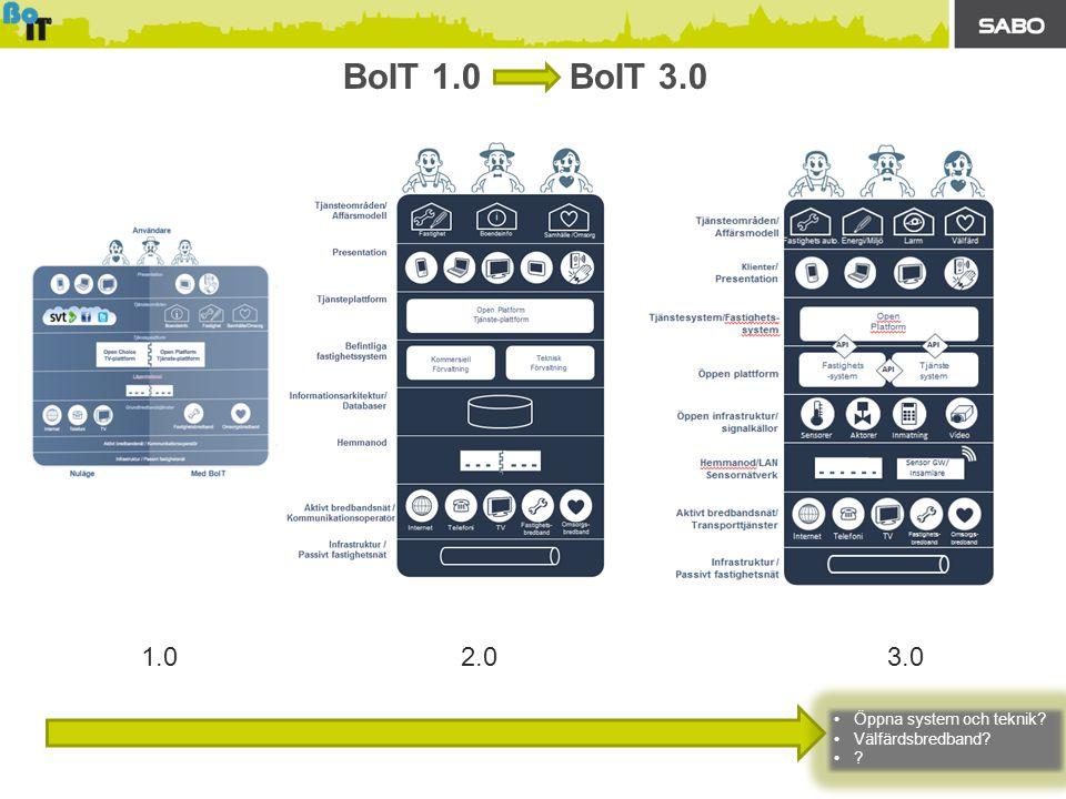 BoIT 1.0 BoIT 3.0 1.02.03.0 •Öppna system och teknik? •Välfärdsbredband? •?