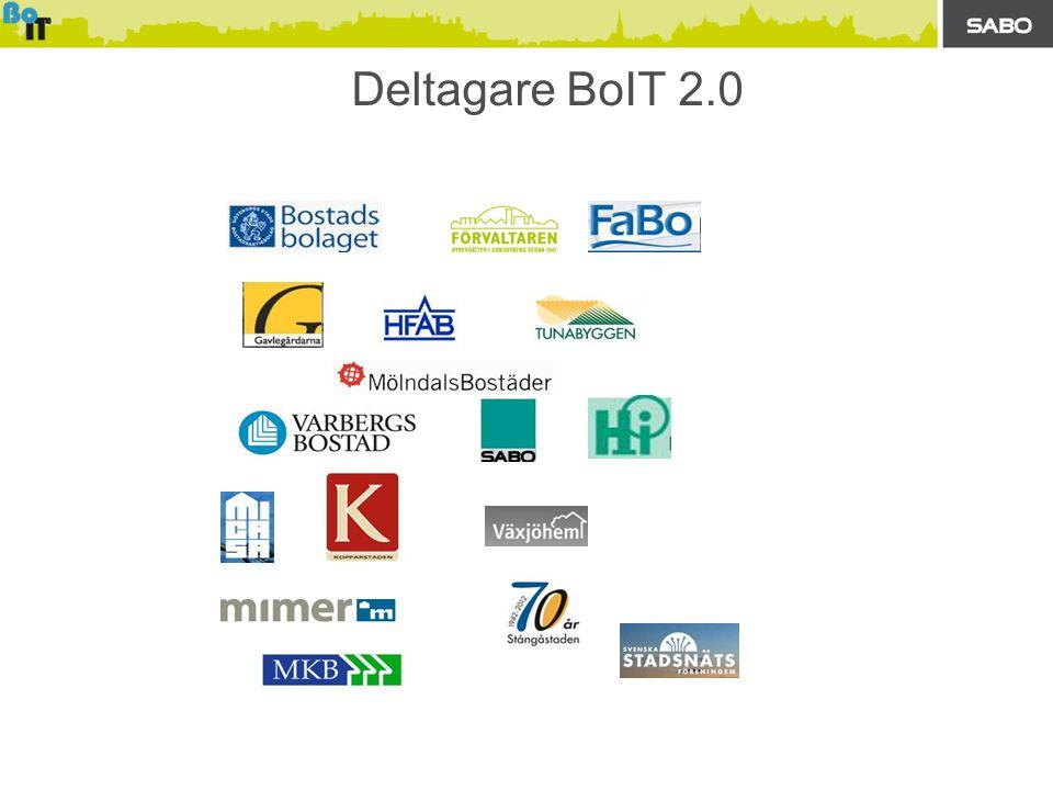 Deltagare BoIT 2.0