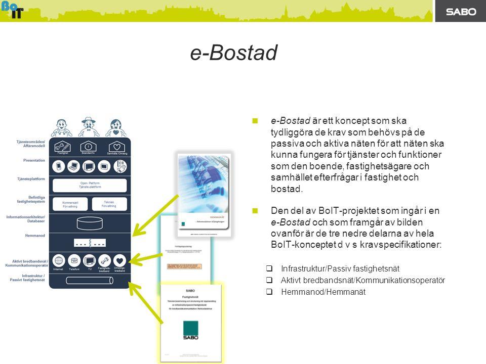e-Bostad  e-Bostad är ett koncept som ska tydliggöra de krav som behövs på de passiva och aktiva näten för att näten ska kunna fungera för tjänster och funktioner som den boende, fastighetsägare och samhället efterfrågar i fastighet och bostad.