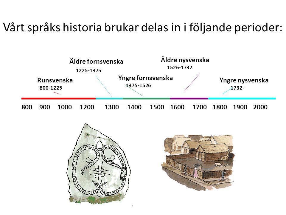 8009001000120013001400150016001700180019002000 Runsvenska 800-1225 Äldre fornsvenska 1225-1375 Yngre fornsvenska 1375-1526 Äldre nysvenska 1526-1732 Yngre nysvenska 1732- Vårt språks historia brukar delas in i följande perioder: