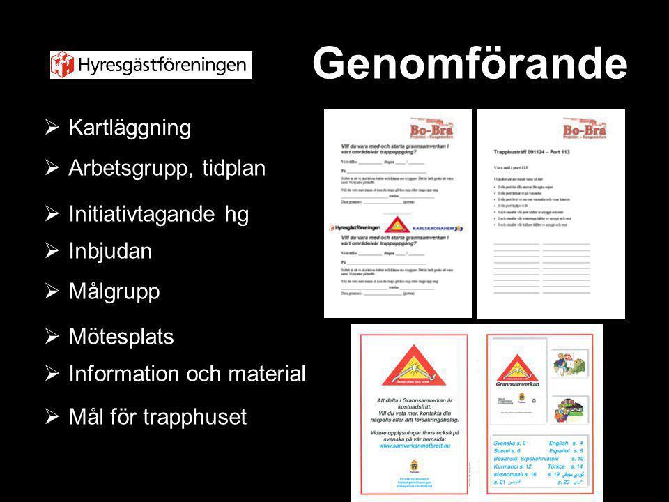 Genomförande  Kartläggning  Arbetsgrupp, tidplan  Initiativtagande hg  Inbjudan  Målgrupp  Mötesplats  Information och material  Mål för trapp