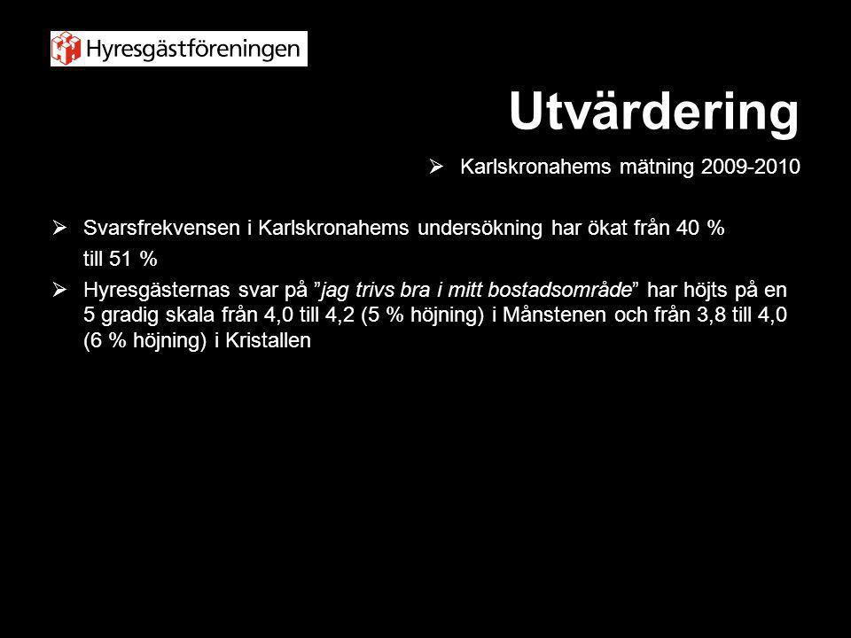 """Utvärdering  Karlskronahems mätning 2009-2010  Svarsfrekvensen i Karlskronahems undersökning har ökat från 40 % till 51 %  Hyresgästernas svar på """""""
