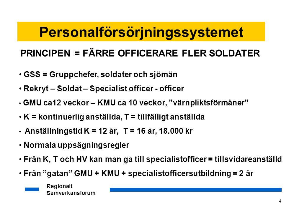 Regionalt Samverkansforum 5 •Från gatan GMU + KMU + specialistofficersutbildning = 2 år • Taktiskofficer GMU + KMU + Försvarshögskolan = 3,5 år GSS/T, kontrakterad av FM arbetar hos annan arbetsgivare - Utbildas i samverkan, 3-årsplaner, lagstadgade skyldigheter - F 21 ca 120 st, start hösten 2013, ansökan vecka 302-306(ca 60 st) - Boden, 1500 T, Arvidsjaur 150 T GSS/K = F 21 80 st, Boden 700 st, Arvidsjaur 200 st T = VINNA – VINNA mellan försvarsmakten/arbetsgivaren Personalförsörjningssystemet