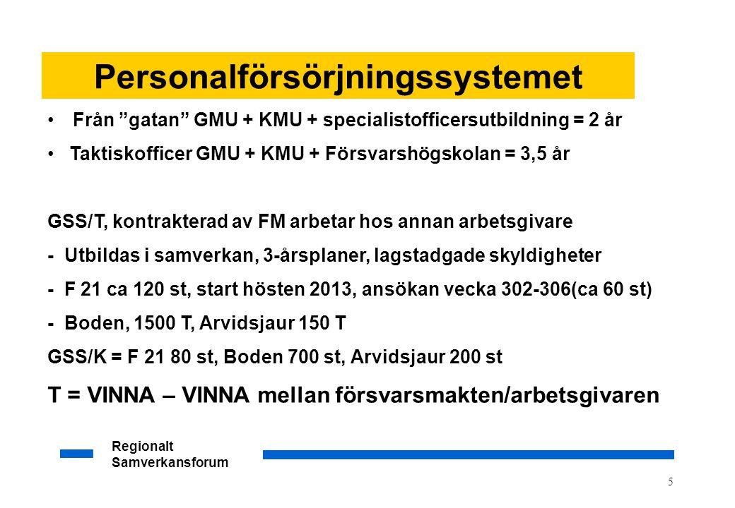 """Regionalt Samverkansforum 5 •Från """"gatan"""" GMU + KMU + specialistofficersutbildning = 2 år • Taktiskofficer GMU + KMU + Försvarshögskolan = 3,5 år GSS/"""