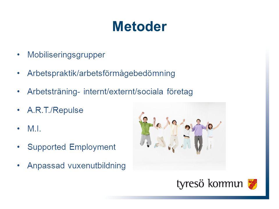 Metoder •Mobiliseringsgrupper •Arbetspraktik/arbetsförmågebedömning •Arbetsträning- internt/externt/sociala företag •A.R.T./Repulse •M.I. •Supported E