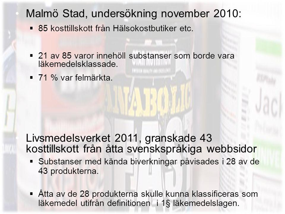 •Malmö Stad, undersökning november 2010:  85 kosttillskott från Hälsokostbutiker etc.  21 av 85 varor innehöll substanser som borde vara läkemedelsk