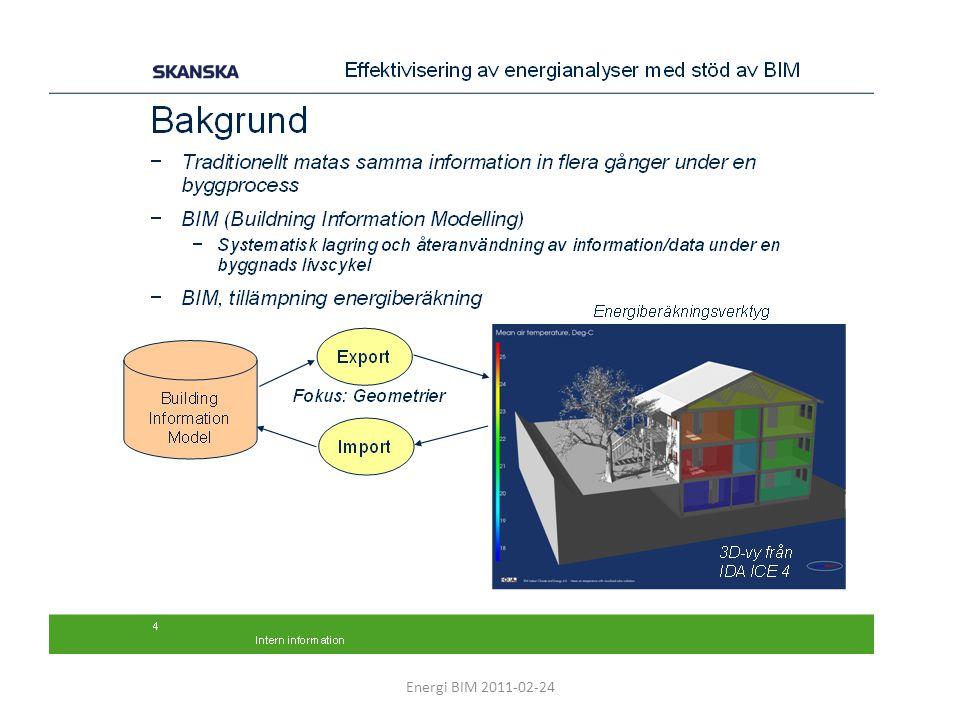 Energi BIM 2011-02-24 • Instruktion till arkitekt (CAD-system) • Program för export (CAD-system) • Instruktion till energispecialist • Samverkan vid startmöte, genomförande och uppföljning • Kvalitetsstyrning Delar i resultatet: