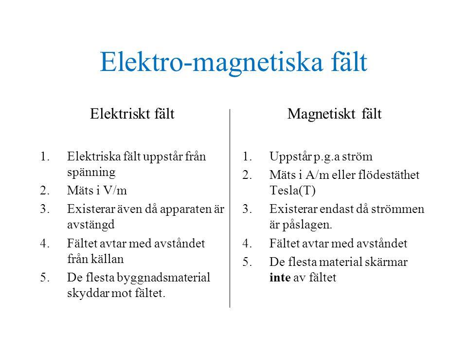 Elektro-magnetiska fält Elektriskt fält 1.Elektriska fält uppstår från spänning 2.Mäts i V/m 3.Existerar även då apparaten är avstängd 4.Fältet avtar med avståndet från källan 5.De flesta byggnadsmaterial skyddar mot fältet.