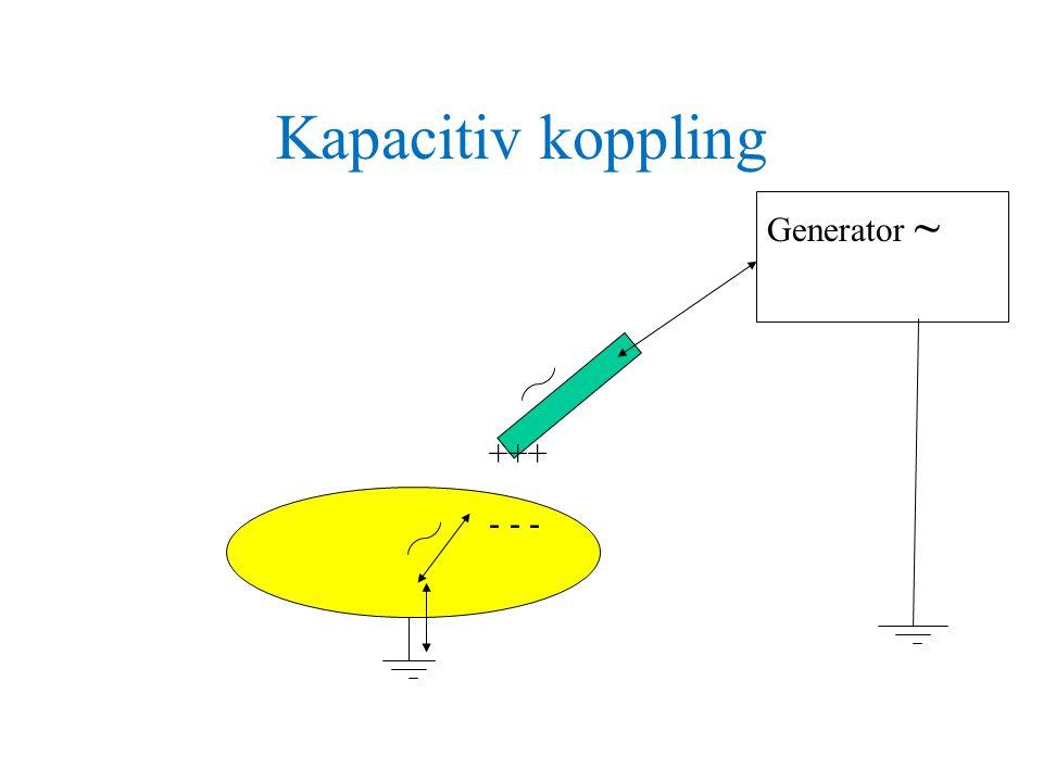 Kapacitiv koppling +++ - - - Generator ~