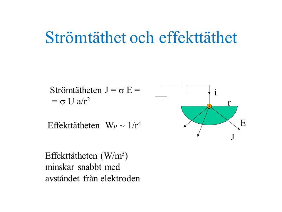 Strömtäthet och effekttäthet Strömtätheten J =  E = =  U a/r 2 Effekttätheten W  ~  /r 4 E J i Effekttätheten (W/m 3 ) minskar snabbt med avståndet från elektroden r