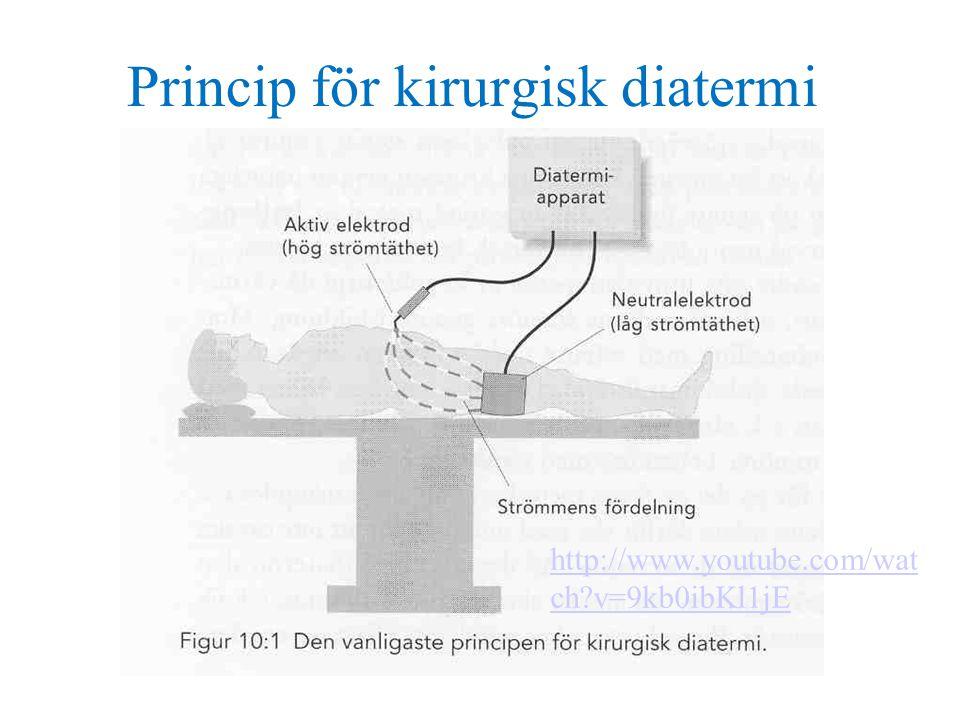 Princip för kirurgisk diatermi http://www.youtube.com/wat ch?v=9kb0ibKl1jE