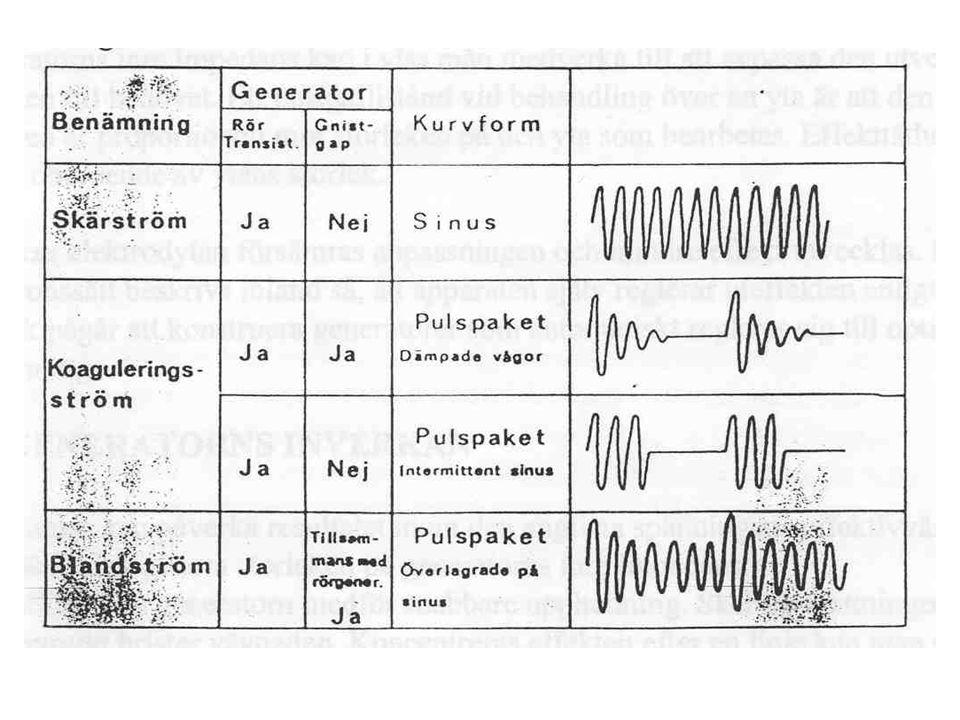Diatermigeneratorer •Gnistgapsgenerator –hög crestfaktor –hög effekt –slitage på gnistgap •Rörgenerator –kontinuerlig sinusspänning
