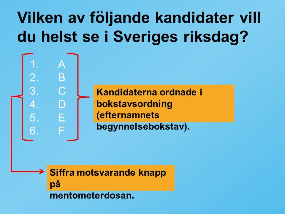 Vilken av följande kandidater vill du helst se i Sveriges riksdag? 1.A 2.B 3.C 4.D 5.E 6.F Kandidaterna ordnade i bokstavsordning (efternamnets begynn