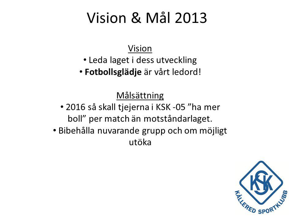 Vision & Mål 2013 Vision • Leda laget i dess utveckling • Fotbollsglädje är vårt ledord.