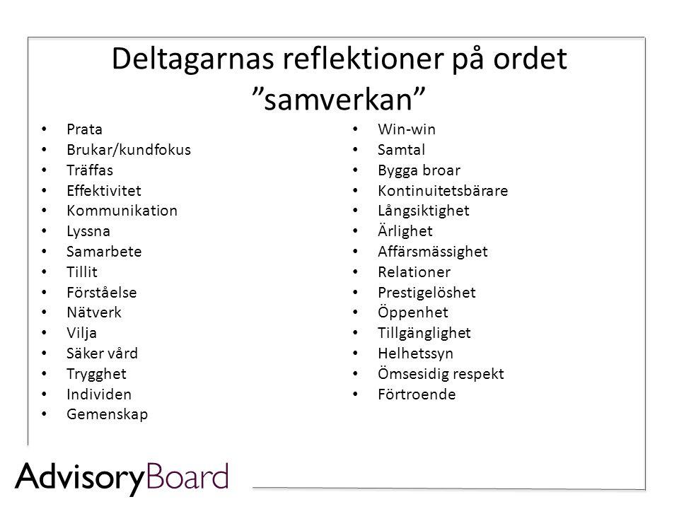 """Deltagarnas reflektioner på ordet """"samverkan"""" • Prata • Brukar/kundfokus • Träffas • Effektivitet • Kommunikation • Lyssna • Samarbete • Tillit • Förs"""