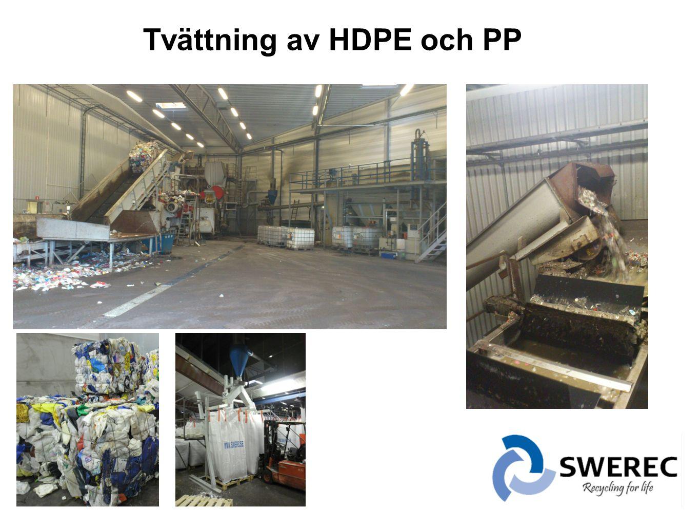 Tvättning av HDPE och PP