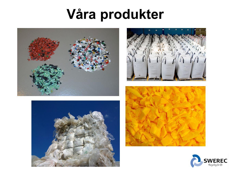 Våra produkter