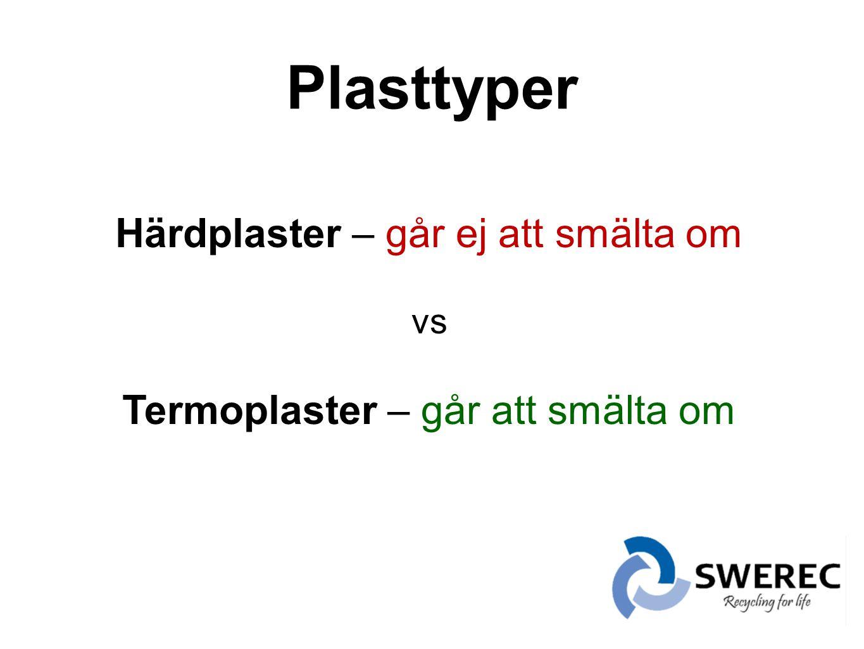 Plasttyper Härdplaster – går ej att smälta om vs Termoplaster – går att smälta om