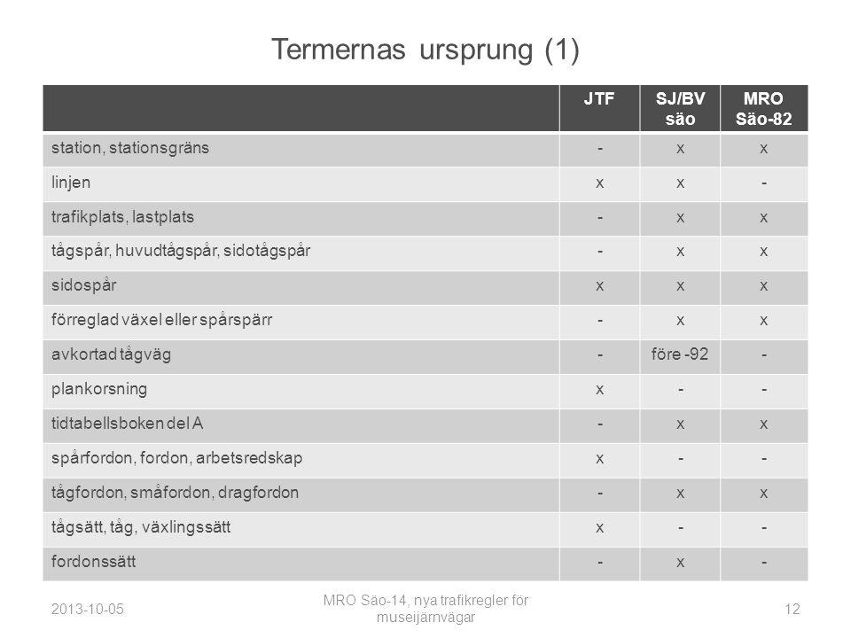 Termernas ursprung (1) JTFSJ/BV säo MRO Säo-82 station, stationsgräns-xx linjenxx- trafikplats, lastplats-xx tågspår, huvudtågspår, sidotågspår-xx sidospårxxx förreglad växel eller spårspärr-xx avkortad tågväg-före -92- plankorsningx-- tidtabellsboken del A-xx spårfordon, fordon, arbetsredskapx-- tågfordon, småfordon, dragfordon-xx tågsätt, tåg, växlingssättx-- fordonssätt-x- 2013-10-05 MRO Säo-14, nya trafikregler för museijärnvägar 12
