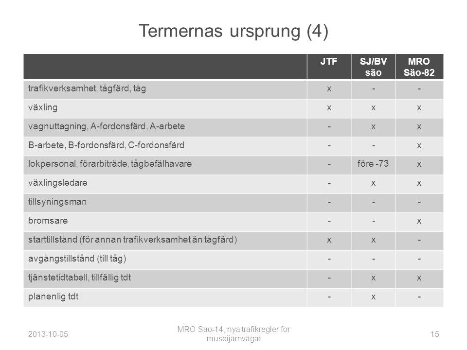 Termernas ursprung (4) JTFSJ/BV säo MRO Säo-82 trafikverksamhet, tågfärd, tågx-- växlingxxx vagnuttagning, A-fordonsfärd, A-arbete-xx B-arbete, B-fordonsfärd, C-fordonsfärd--x lokpersonal, förarbiträde, tågbefälhavare-före -73x växlingsledare-xx tillsyningsman--- bromsare--x starttillstånd (för annan trafikverksamhet än tågfärd)xx- avgångstillstånd (till tåg)--- tjänstetidtabell, tillfällig tdt-xx planenlig tdt-x- 2013-10-05 MRO Säo-14, nya trafikregler för museijärnvägar 15