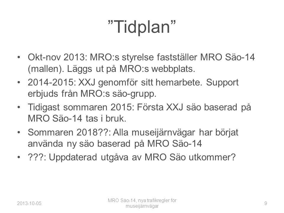 Tidplan •Okt-nov 2013: MRO:s styrelse fastställer MRO Säo-14 (mallen).