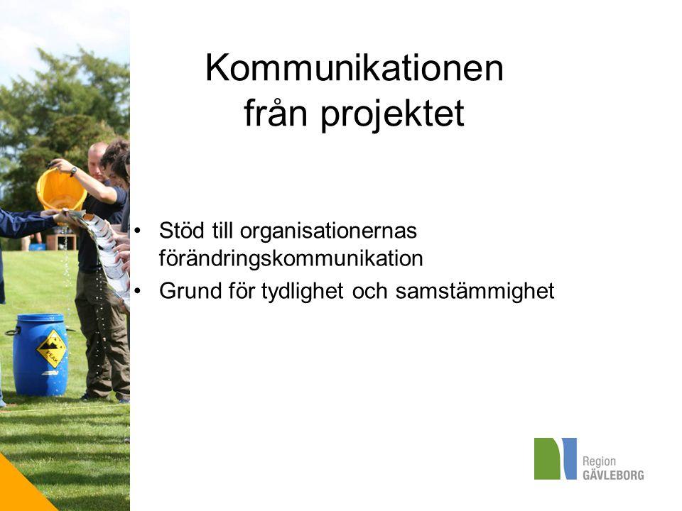 •Stöd till organisationernas förändringskommunikation •Grund för tydlighet och samstämmighet Kommunikationen från projektet