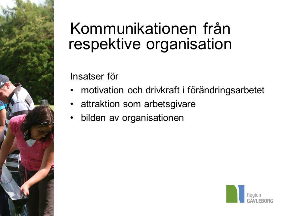 Insatser för •motivation och drivkraft i förändringsarbetet •attraktion som arbetsgivare •bilden av organisationen Kommunikationen från respektive org