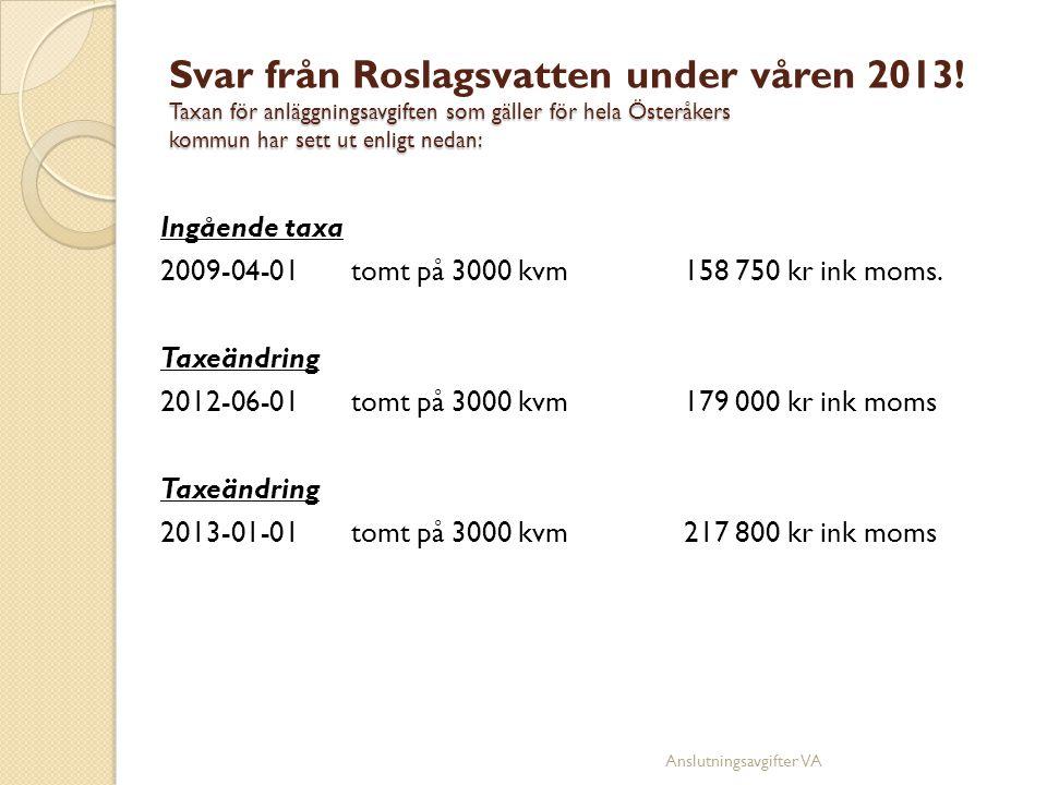 Taxan för anläggningsavgiften som gäller för hela Österåkers kommun har sett ut enligt nedan: Svar från Roslagsvatten under våren 2013.