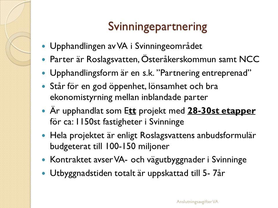"""Svinningepartnering  Upphandlingen av VA i Svinningeområdet  Parter är Roslagsvatten, Österåkerskommun samt NCC  Upphandlingsform är en s.k. """"Partn"""