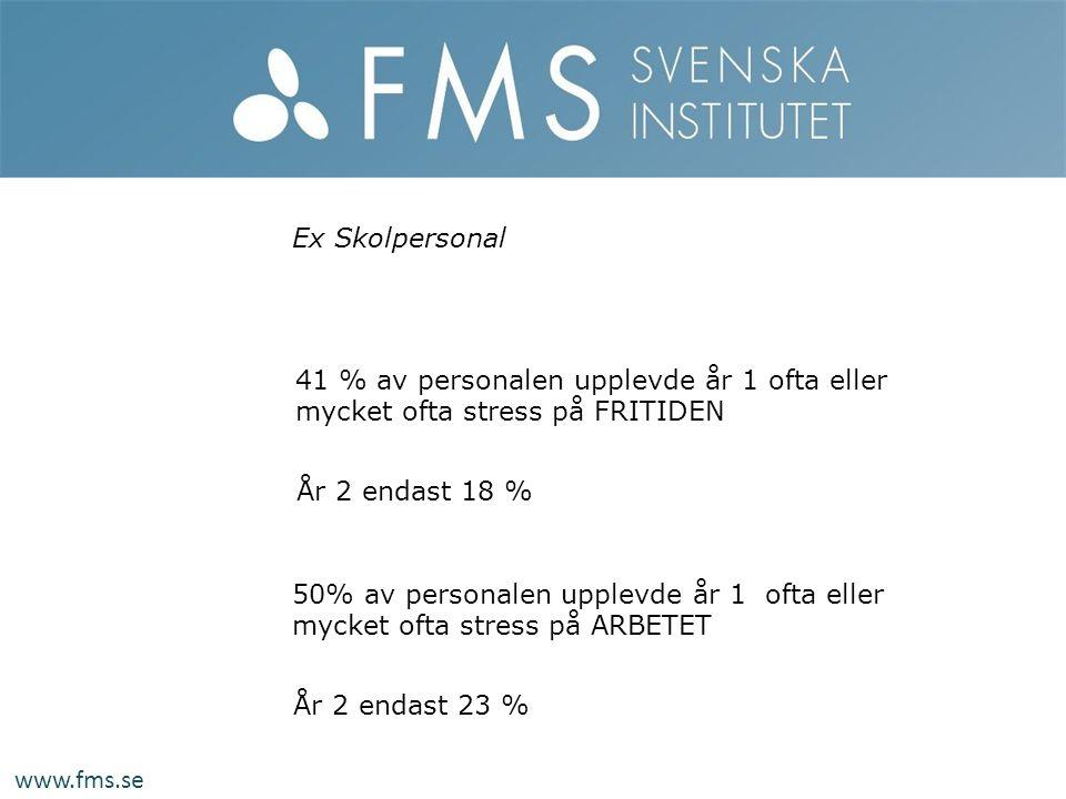 År 2 endast 18 % 41 % av personalen upplevde år 1 ofta eller mycket ofta stress på FRITIDEN Ex Skolpersonal År 2 endast 23 % 50% av personalen upplevd