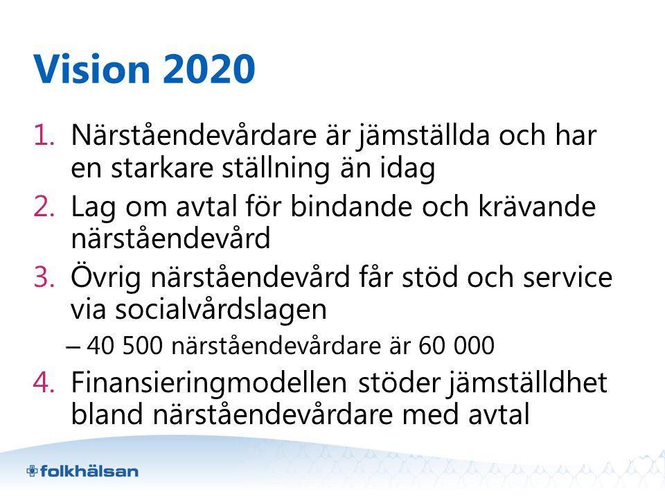 Vision 2020 1.Närståendevårdare är jämställda och har en starkare ställning än idag 2.Lag om avtal för bindande och krävande närståendevård 3.Övrig nä