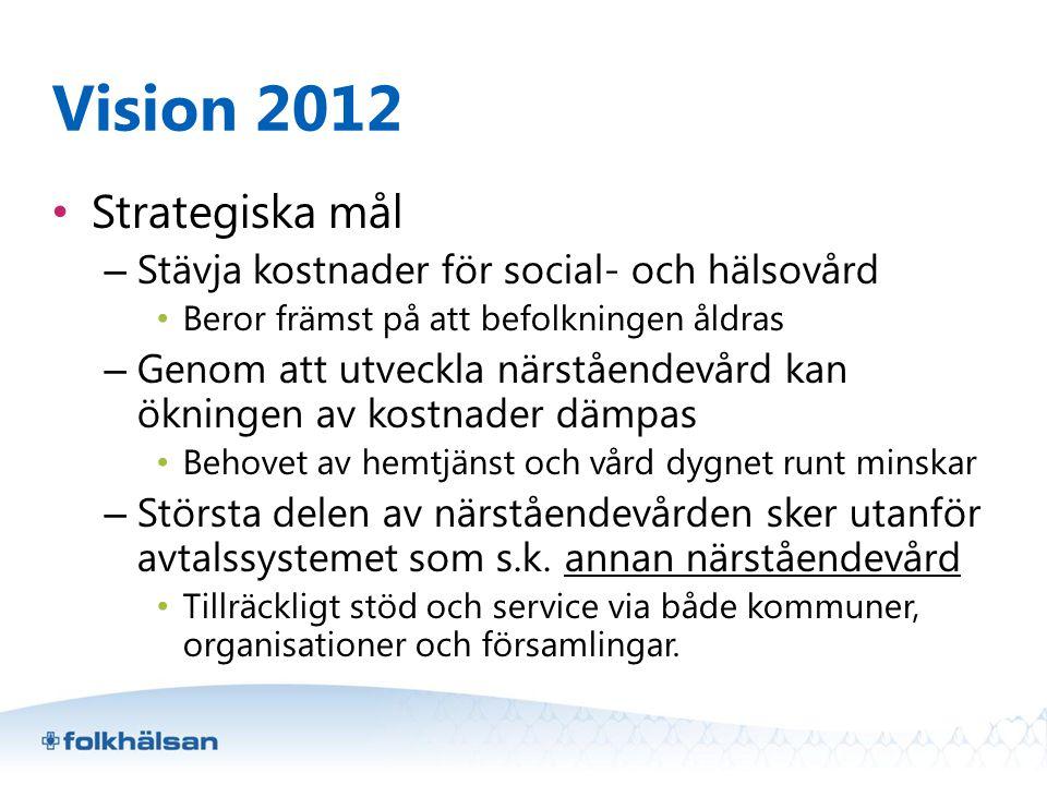 Vision 2012 • Strategiska mål – Stävja kostnader för social- och hälsovård • Beror främst på att befolkningen åldras – Genom att utveckla närståendevå