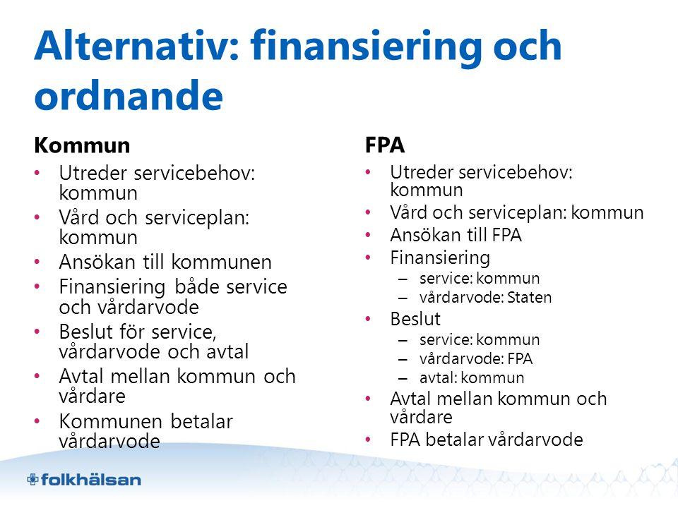Alternativ: finansiering och ordnande Kommun •Utreder servicebehov: kommun •Vård och serviceplan: kommun •Ansökan till kommunen •Finansiering både ser