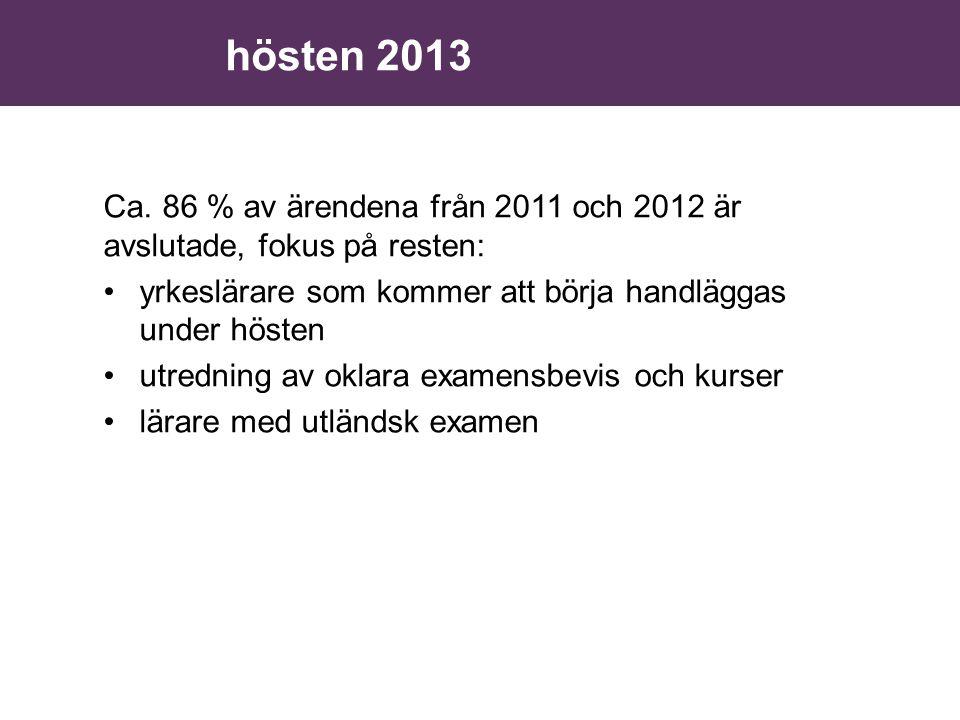 hösten 2013 Ca. 86 % av ärendena från 2011 och 2012 är avslutade, fokus på resten: •yrkeslärare som kommer att börja handläggas under hösten •utrednin