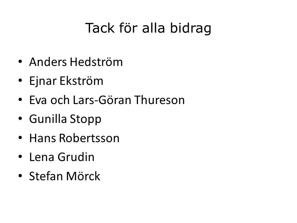 Tack för alla bidrag • Anders Hedström • Ejnar Ekström • Eva och Lars-Göran Thureson • Gunilla Stopp • Hans Robertsson • Lena Grudin • Stefan Mörck