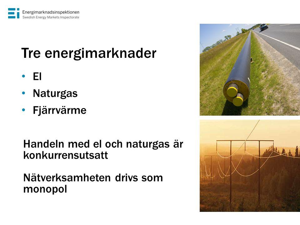 Långsiktig energiförsörjning Väl fungerande energimarknader är en förutsättning för en effektiv, hållbar och långsiktigt säker energiförsörjning i Sverige och Europa.