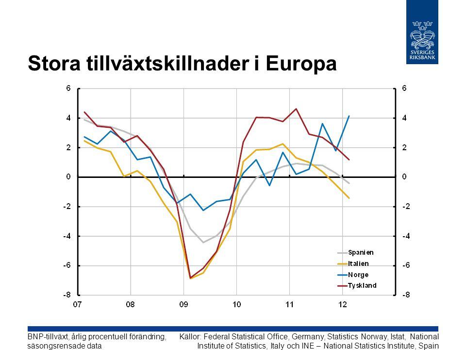 Begränsad spridning till resten av världen BNP, årlig procentuell förändring Källor: Bureau of Economic Analysis, Eurostat, IMF och Riksbanken