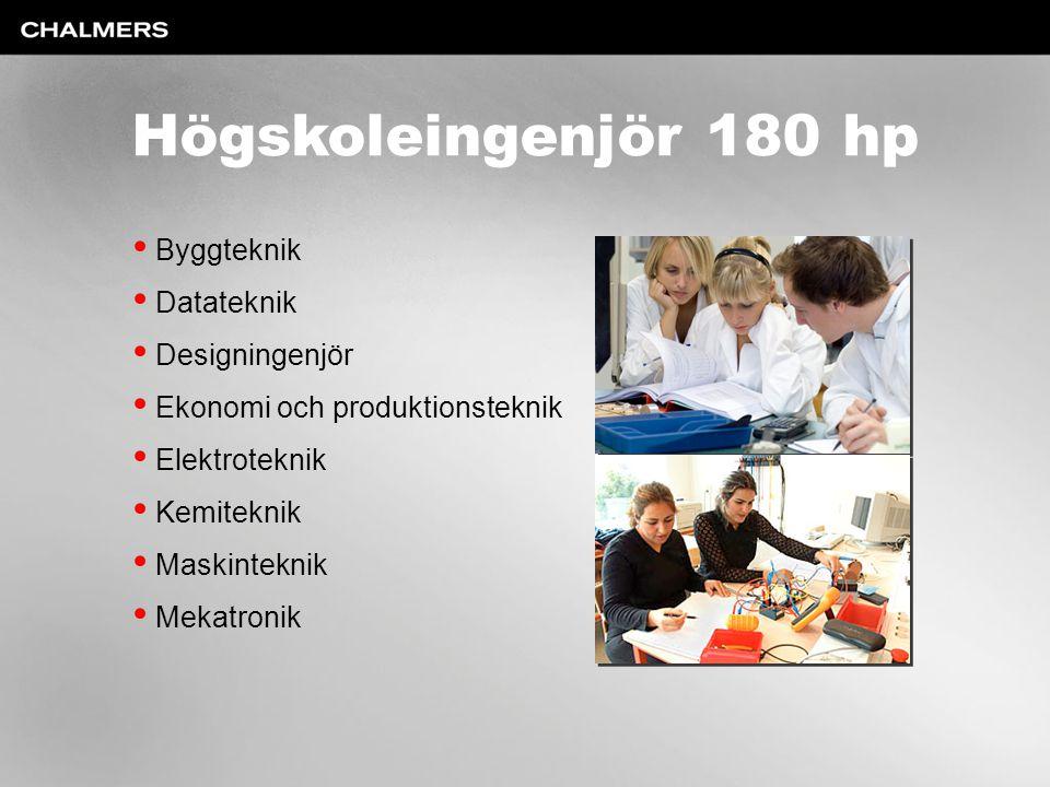 Högskoleingenjör 180 hp • Byggteknik • Datateknik • Designingenjör • Ekonomi och produktionsteknik • Elektroteknik • Kemiteknik • Maskinteknik • Mekat