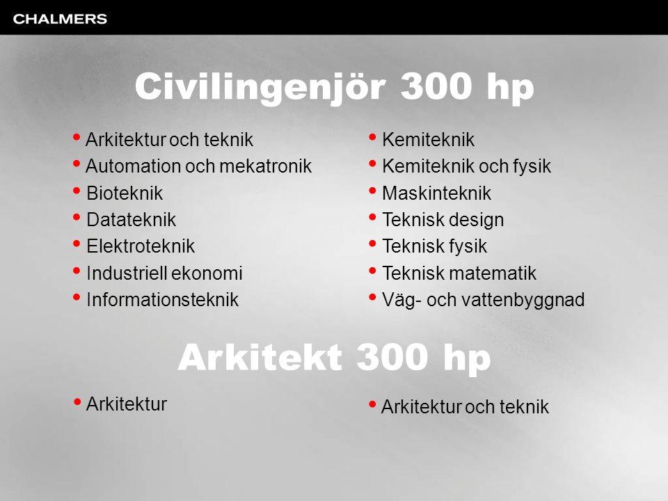 Civilingenjör 300 hp • Arkitektur och teknik • Automation och mekatronik • Bioteknik • Datateknik • Elektroteknik • Industriell ekonomi • Informations