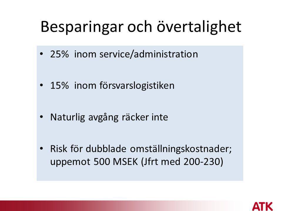 Besparingar och övertalighet • 25% inom service/administration • 15% inom försvarslogistiken • Naturlig avgång räcker inte • Risk för dubblade omställ