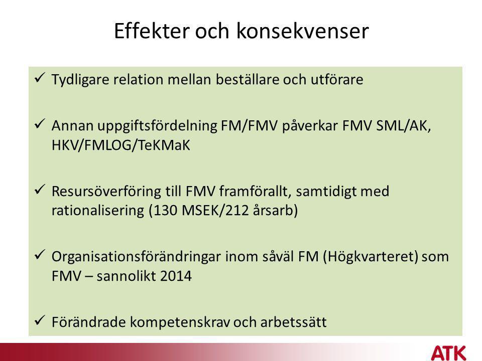 Effekter och konsekvenser  Tydligare relation mellan beställare och utförare  Annan uppgiftsfördelning FM/FMV påverkar FMV SML/AK, HKV/FMLOG/TeKMaK