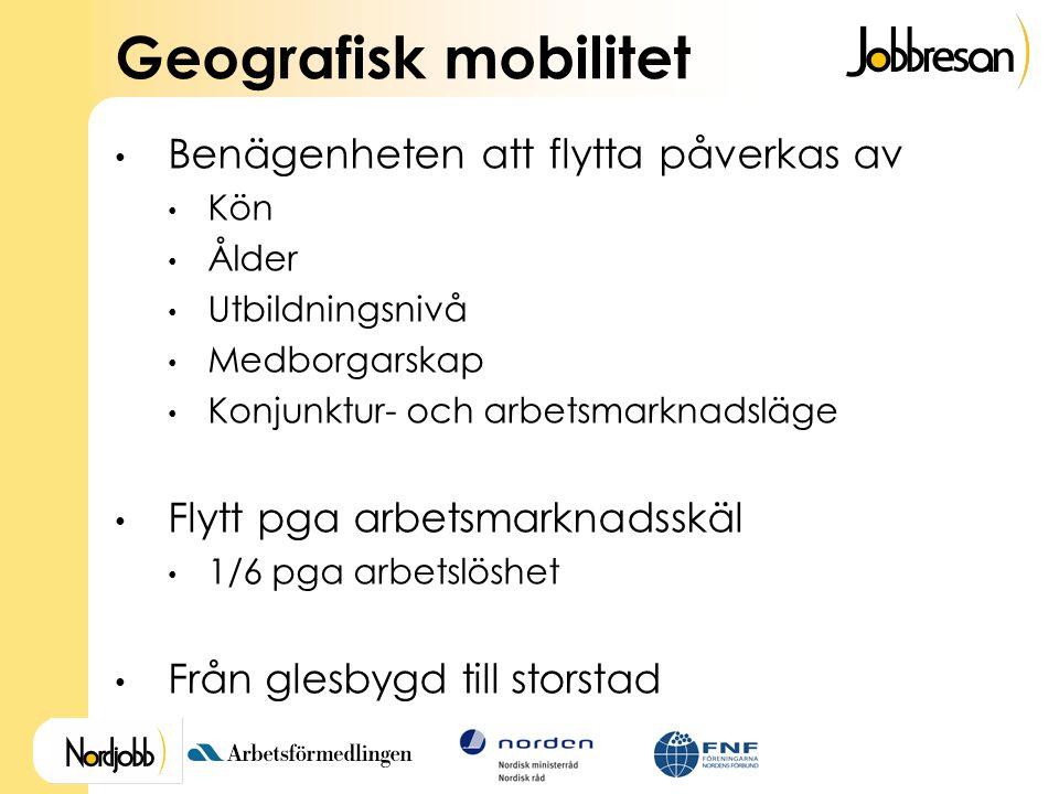 Geografisk mobilitet • Benägenheten att flytta påverkas av • Kön • Ålder • Utbildningsnivå • Medborgarskap • Konjunktur- och arbetsmarknadsläge • Flyt