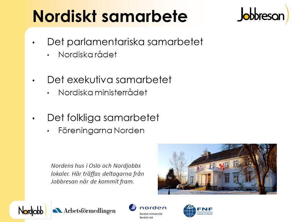 Nordiskt samarbete • Det parlamentariska samarbetet • Nordiska rådet • Det exekutiva samarbetet • Nordiska ministerrådet • Det folkliga samarbetet • Föreningarna Norden Nordens hus i Oslo och Nordjobbs lokaler.