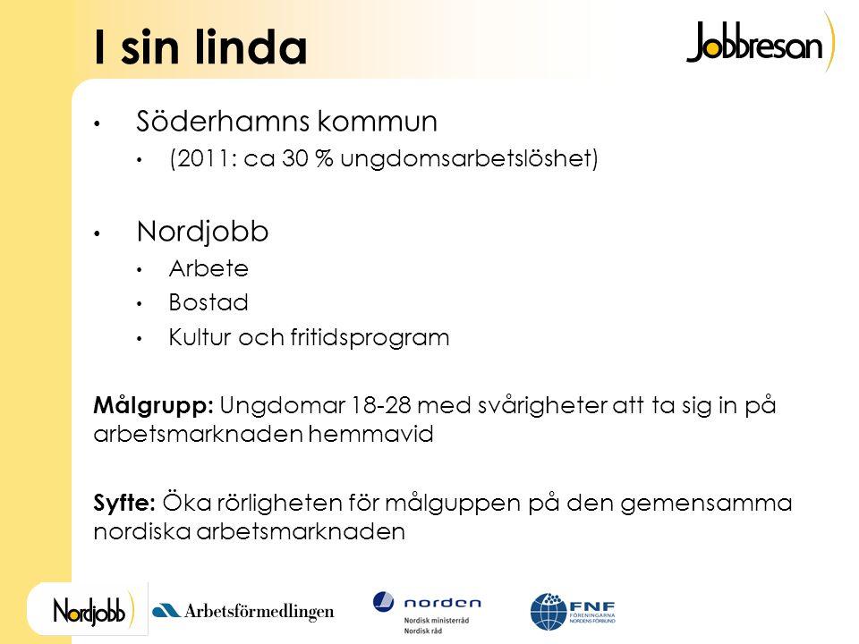 I sin linda • Söderhamns kommun • (2011: ca 30 % ungdomsarbetslöshet) • Nordjobb • Arbete • Bostad • Kultur och fritidsprogram Målgrupp: Ungdomar 18-28 med svårigheter att ta sig in på arbetsmarknaden hemmavid Syfte: Öka rörligheten för målguppen på den gemensamma nordiska arbetsmarknaden