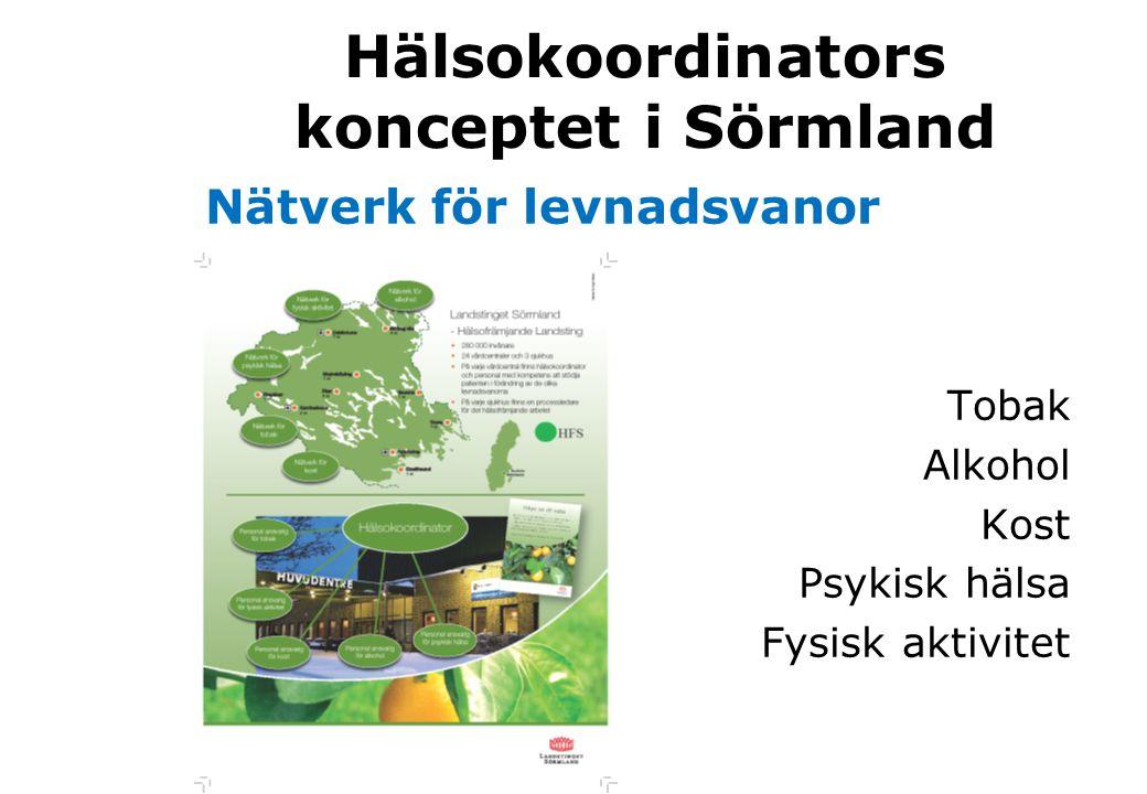 Hälsokoordinators konceptet i Sörmland Nätverk för levnadsvanor Tobak Alkohol Kost Psykisk hälsa Fysisk aktivitet
