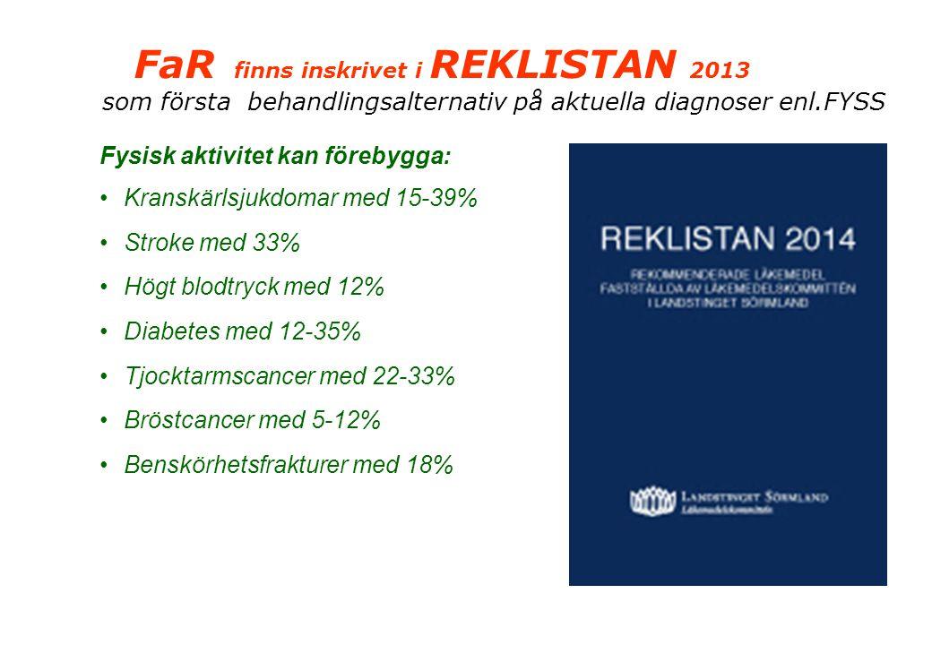FaR finns inskrivet i REKLISTAN 2013 som första behandlingsalternativ på aktuella diagnoser enl.FYSS Fysisk aktivitet kan förebygga: •Kranskärlsjukdom