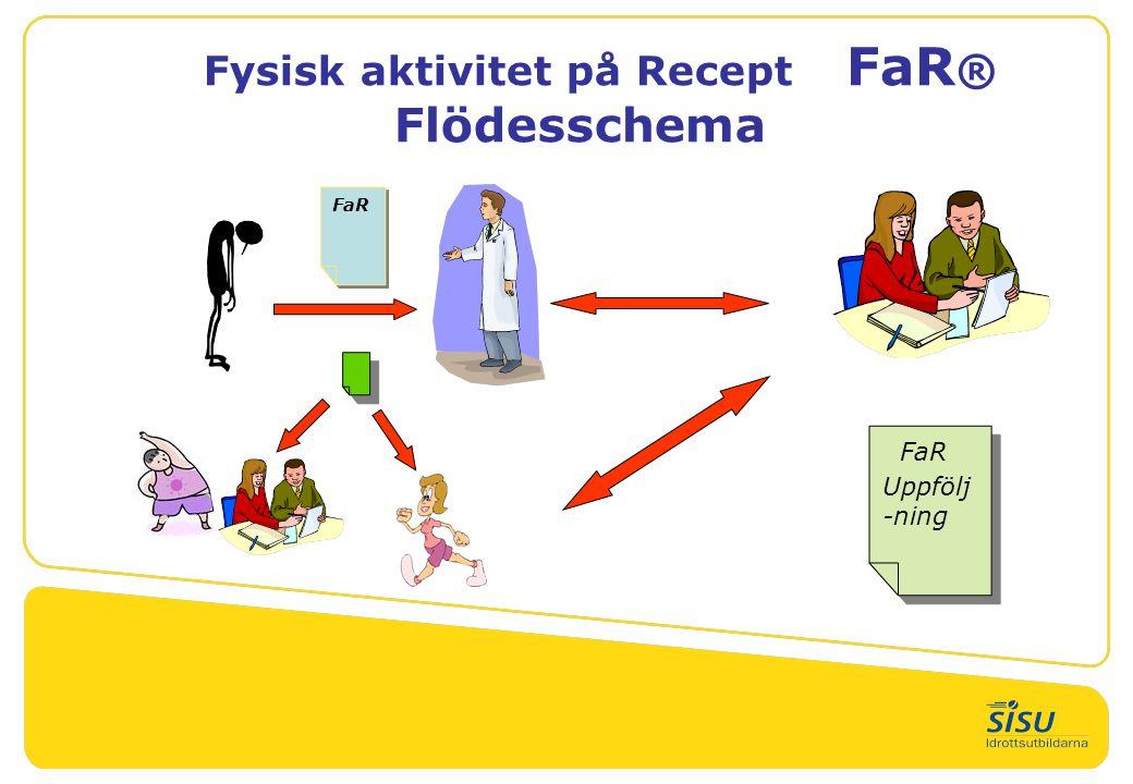 Fysisk aktivitet på Recept FaR ® Flödesschema FaR Uppfölj -ning FaR Uppfölj -ning